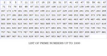 About what is a prime number way to hear otherwise what does it