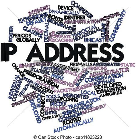 Foreign Ip Address Lookup Clip Of Ip Address Abstract Word Cloud For Ip Address With Related