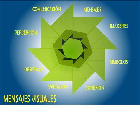 imagenes y simbolos de las artes visuales noviembre 2009 ecocepcion