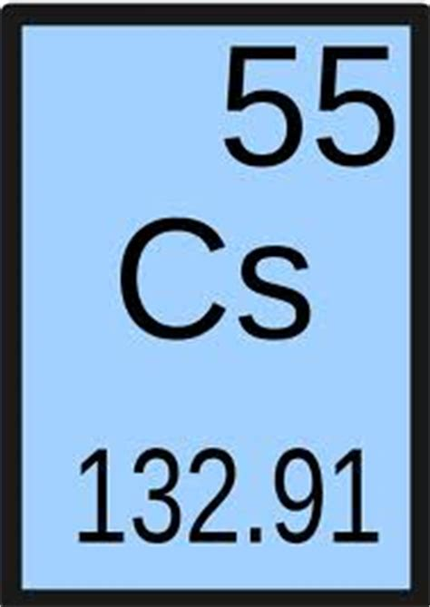 Cesium Periodic Table by Alkali Metals Periodic Table