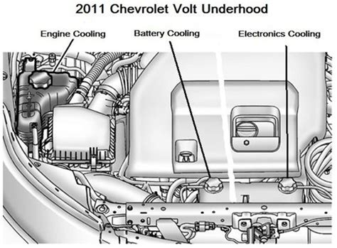 the chevrolet volt cooling/heating systems explained gm