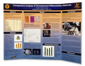 Tri Fold Research Poster Template by Scientific Poster 36 X 54 Tri Fold Poster Makesigns