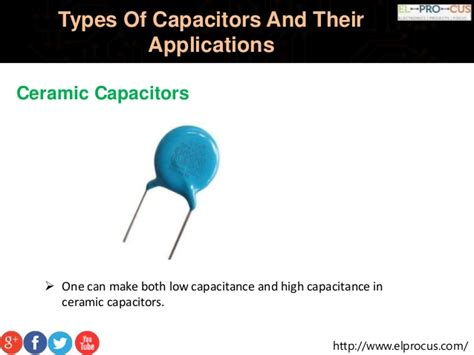 types of capacitors and their construction capacitor types and their applications 28 images different types of capacitors and their