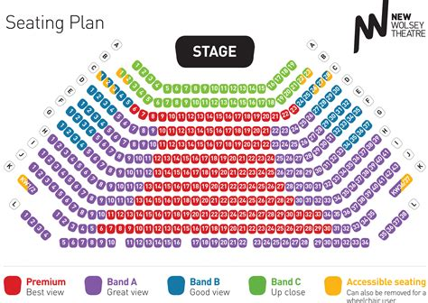 seating for seating price bands the new wolsey theatre ipswich