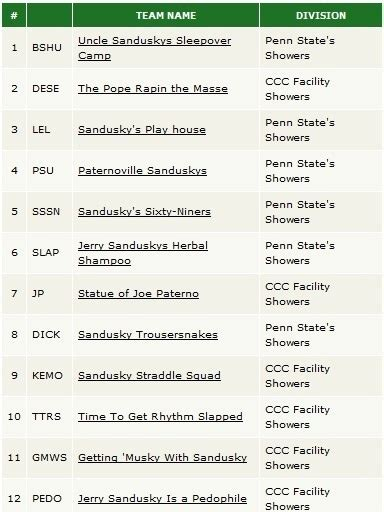 fantasy football league names ramzy nasrallah on twitter quot here are the 4chan fantasy