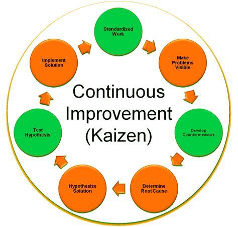 kaizen flowchart introduction to kaizen