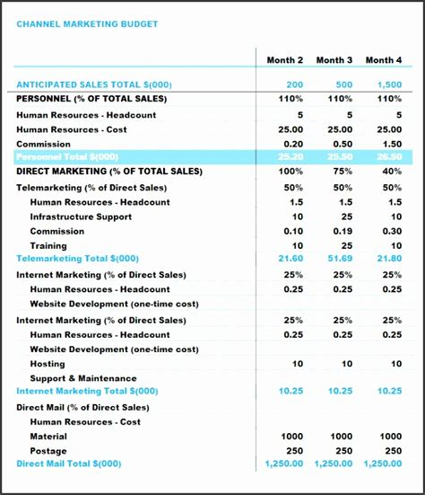 6 Marketing Plan Budget Template Sletemplatess Sletemplatess 2018 Marketing Plan Template