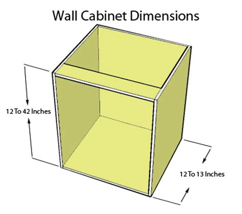 kitchen wall cabinet dimensions kitchen base cabinet height