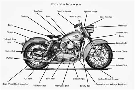 parts of a motocross parts service twin thunder twin thunder motors los
