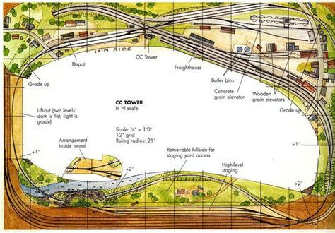 175 best images about model railroad on pinterest models track plan for a bedroom sized layout by iain rice model