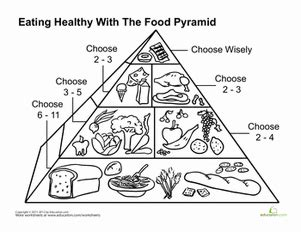 coloring page of the food pyramid food pyramid worksheet education com