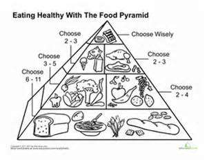 food pyramid coloring page food pyramid worksheet education