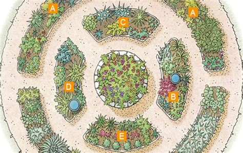 herb garden plan garden ideas categories patio garden ideas patio garden