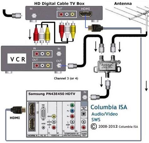 diagram  hoookup vcr cable box  antenna  hdtv dvd