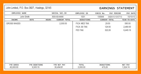 9 1099 Pay Stub Template Free 3canc 1099 Check Stub Template