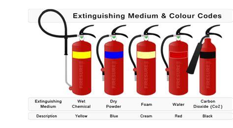 Alat Pemadam Api Gunnebo alat pemadam kebakaran api ringan apar yamato chubb gunnebo servvo protect