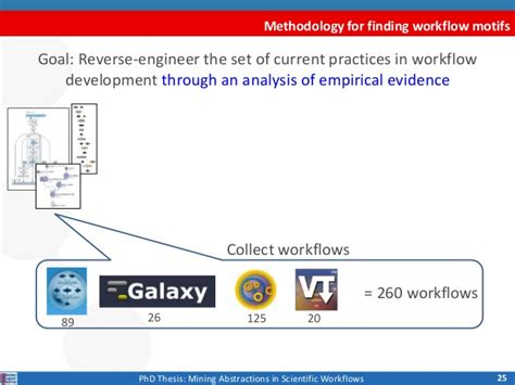 scientific workflow phd thesis mining abstractions in scientific workflows