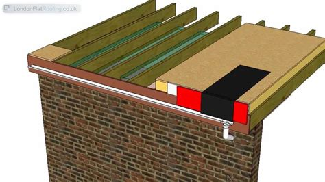 Thermal Bridging of an insulated flat roof through the