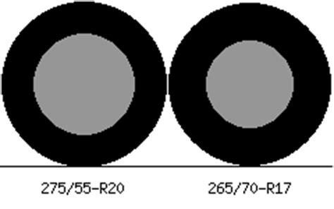 275/55r20 vs 265/70r17 tire comparison side by side