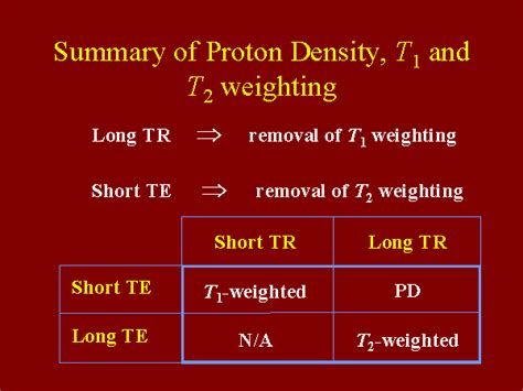 Density Of Proton by Summary Of Proton Density T1 And T2 Weighting