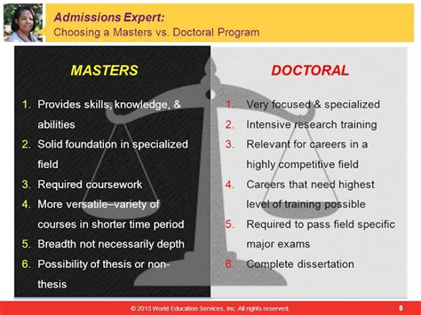 Mba Vs Phd In Business by Masters Program Study Plan Masters Program