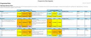 Risk Register Template For Banks by Risk Management
