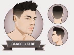 boys hairstyle names 6 ways to rock a fade haircut business insider