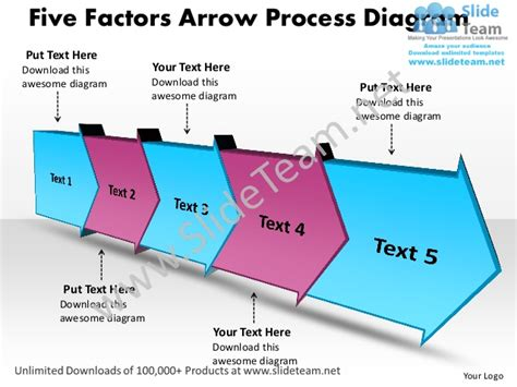Ppt Five Factors Arrow Process Swim Lane Diagram Powerpoint Template Swim Diagram Ppt