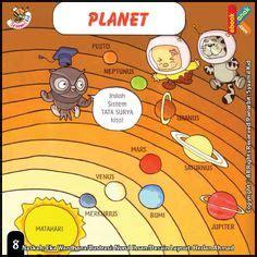 Buku Lengkap Cerdas Pintar Usia Dini Sc gratis worksheet jumlah rukun islam ebook anak baca buku anak