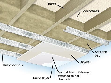 Ceiling Noise Insulation by Soundproofing A Ceiling How Tos Diy