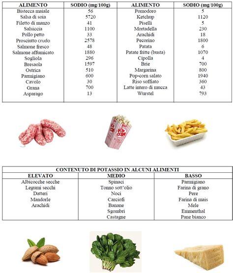 alimenti ricchi di magnesio e potassio consigli nutrizionali sindrome metabolica