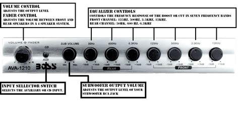 audio ava1210 7 band pre amp half din car