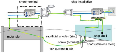 boat anode wiring diagram typical ignition switch wiring