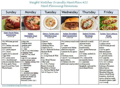 weight watchers freestyle 31 days meal plan 25 healthy recipes books best 25 weekly grocery lists ideas on grocery