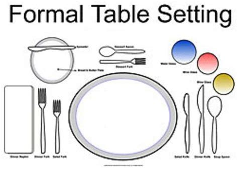 Formal Table Settings Large Table Setting Etiquette For Formal And Informal Meals Wine Tasting Dinner