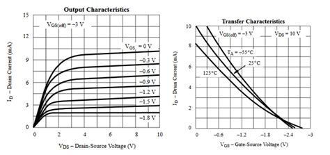 fungsi transistor mje transistor jfet vgs 28 images relationship between vds and vgs mosfet electrical engineering