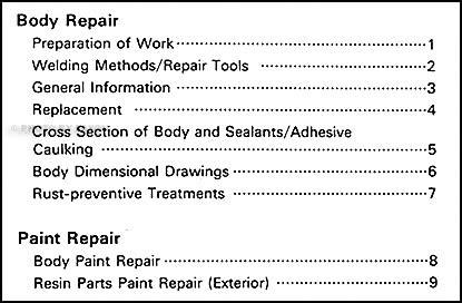 [repairing 1993 honda civic body damage] геометрические