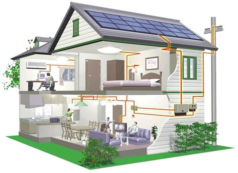 residential solar power home solar systems