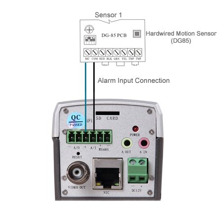 how to connect sensor to ip camera's alarm i/o