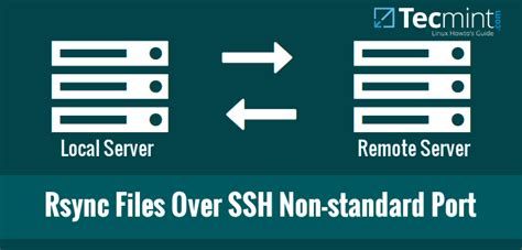 rsync files ssh non standard port