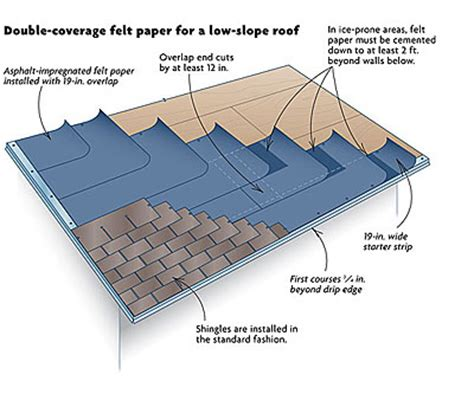 roofer   roofing inspections
