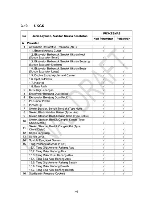 Alat Kesehatan Puskesmas draft peralatan puskesmas 2013