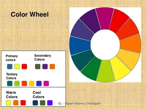 color wheel for visual merchandising the window lane sophisticated visual color wheel contemporary best ideas