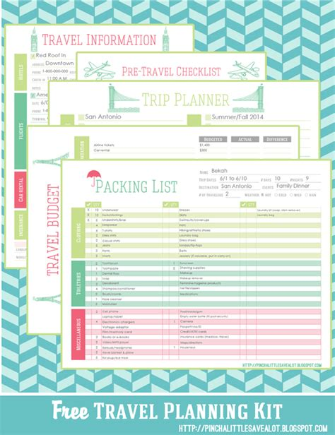printable trip planner template download here