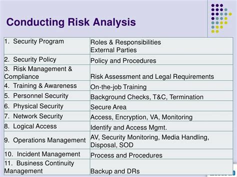 meaningful use security risk analysis template meaningful use risk analysis how to conduct