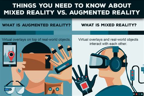 Things You Need To Know About Mixed Reality Vs Augmented Reality Authorstream Augmented Reality Ppt Template