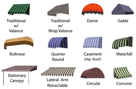 types of awnings accent awnings asheville nc types of awnings accent