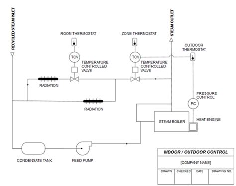 hvac diagram drawing wiring diagram