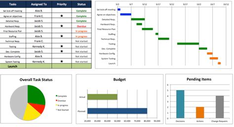 excel project management template microsoft free excel project management tracking templates