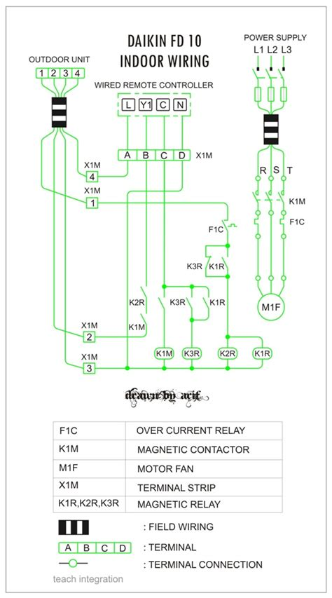 daikin inverter air conditioner wiring diagram daikin